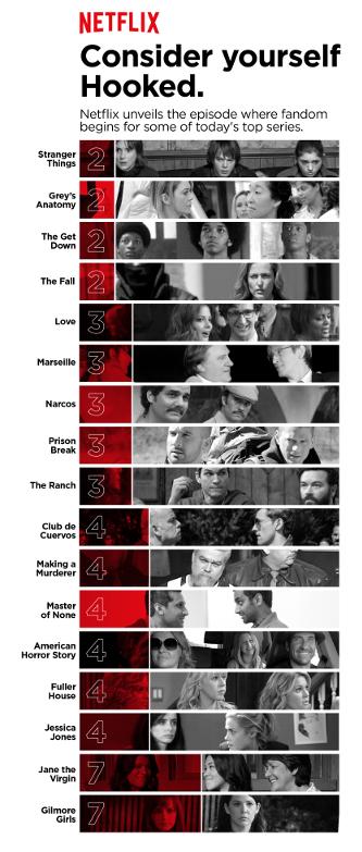 Wciągające seriale_infografika-3