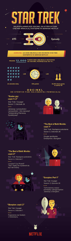 Netflix_Star_Trek_infografika-1