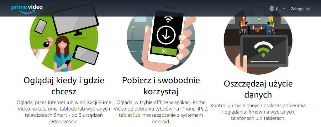 amazon prime video po polsku